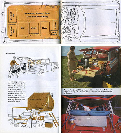 Im Loving The Illustrations Showing How To Pack Wagon And Turn It Into A Camp Space HmmmI Wonder If I Can Convince Boy Trade In His Car For
