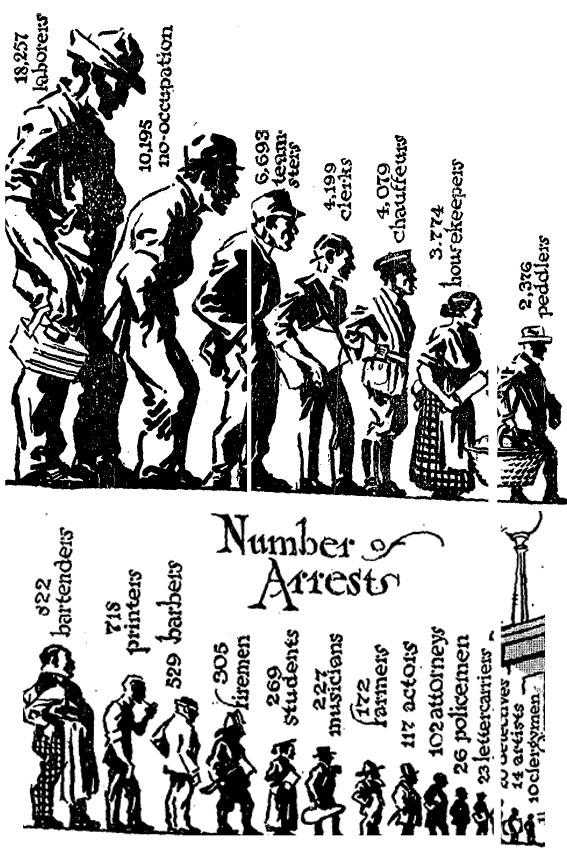 Infographic-arrests
