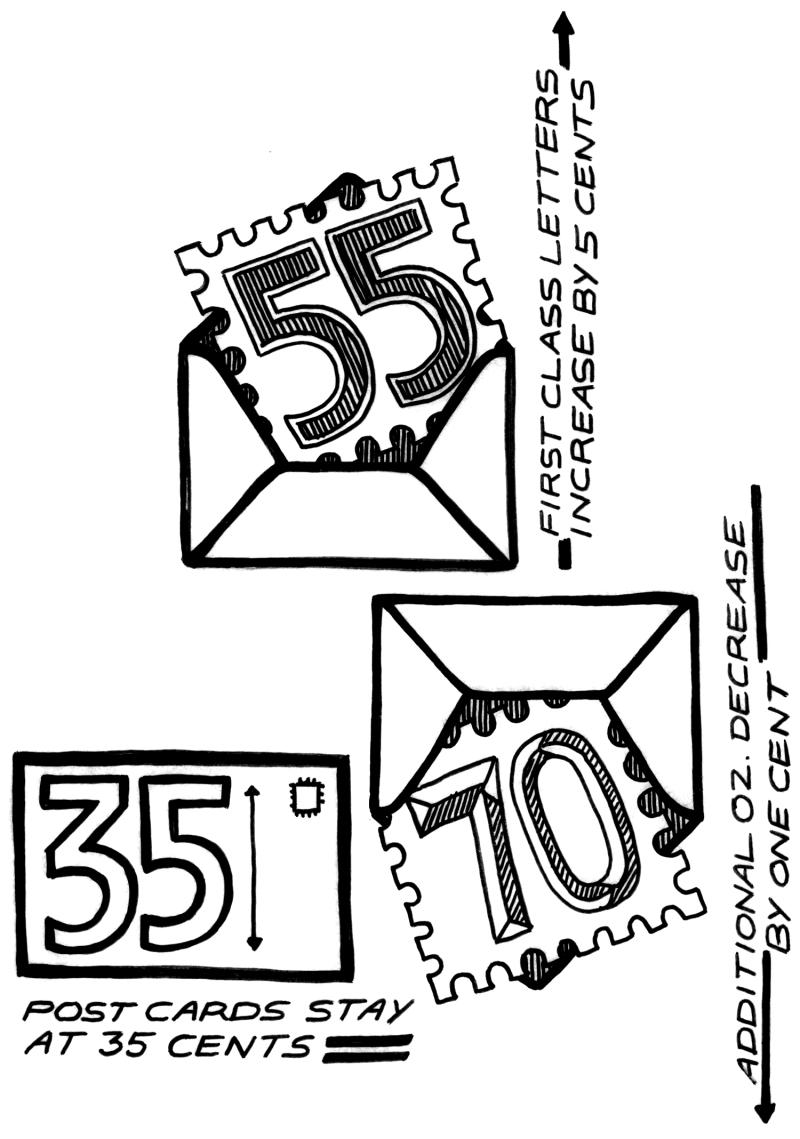 2019-postage-rates